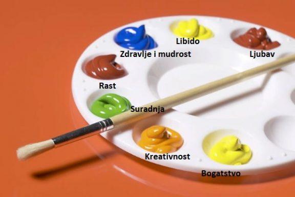 Feng Shui boje